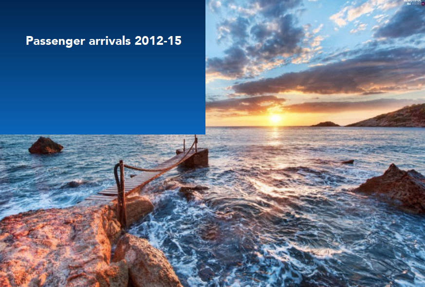 Passenger arrivals 2012-15