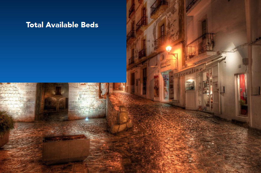 Total Available Beds