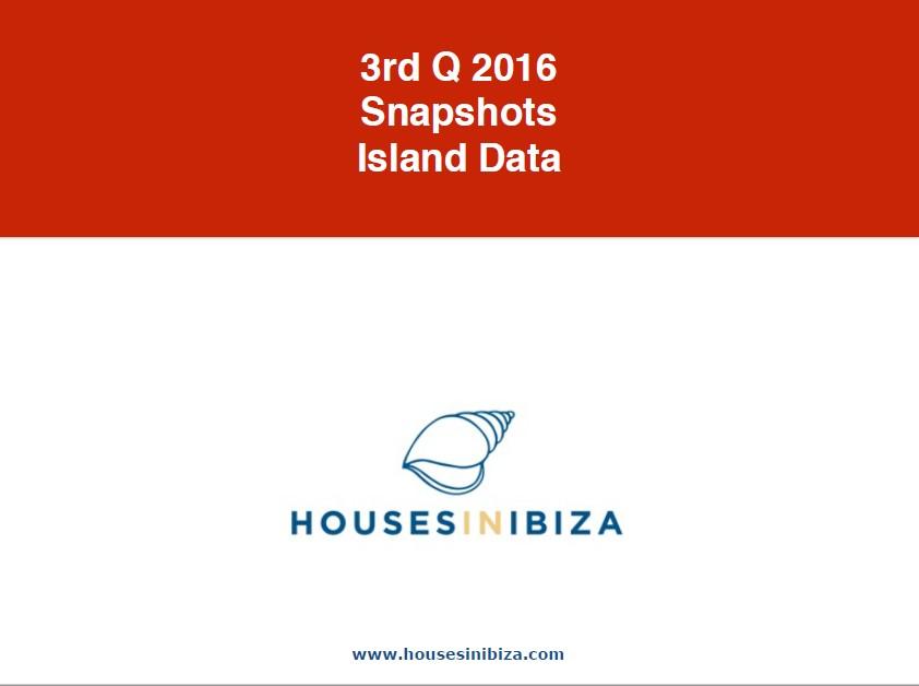 Ibiza Island Data 2016