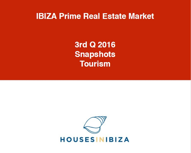 real estate in ibiza property market statistics tourism